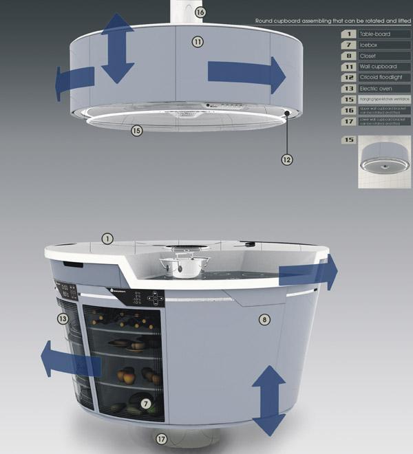 Smart köksskåp från framtiden - DigsDi