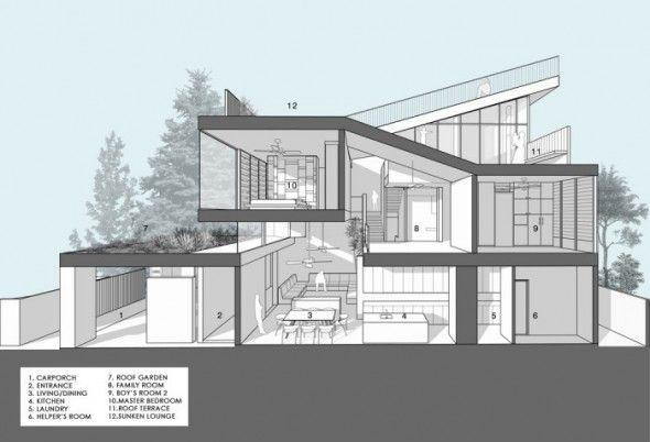 Golvplan-bild sluttande takdesignterrass vid modernt tak.