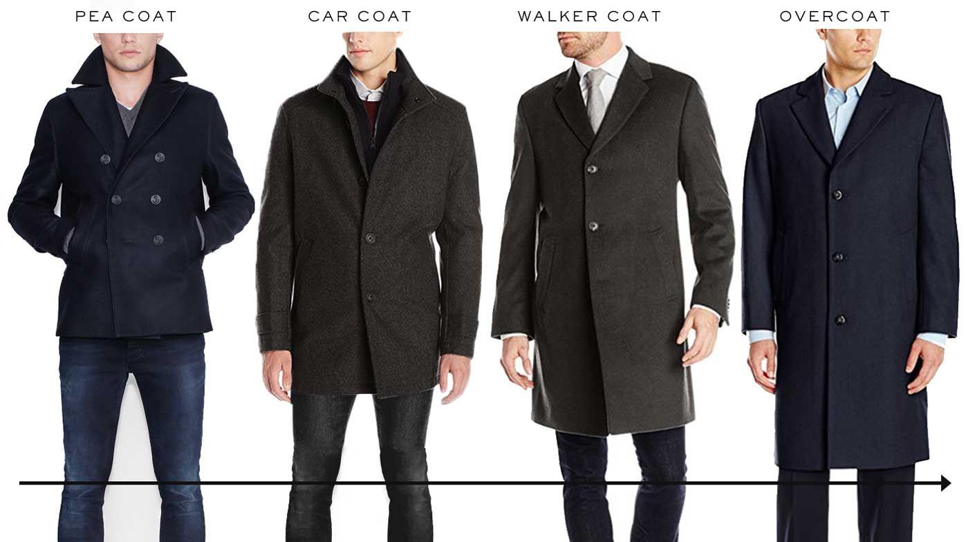 Hur man utformar Walker Coat