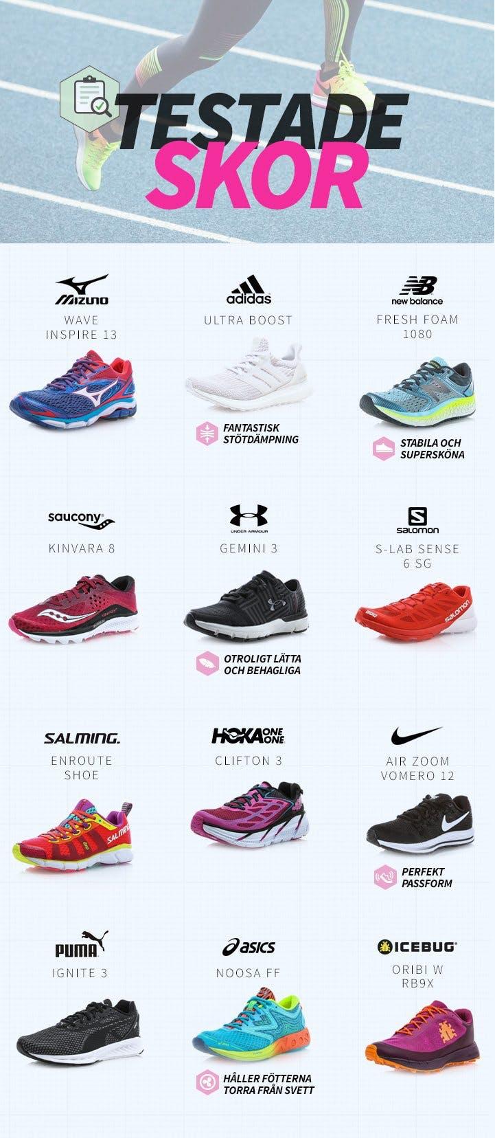 Naturliga löparskor för kvinnor