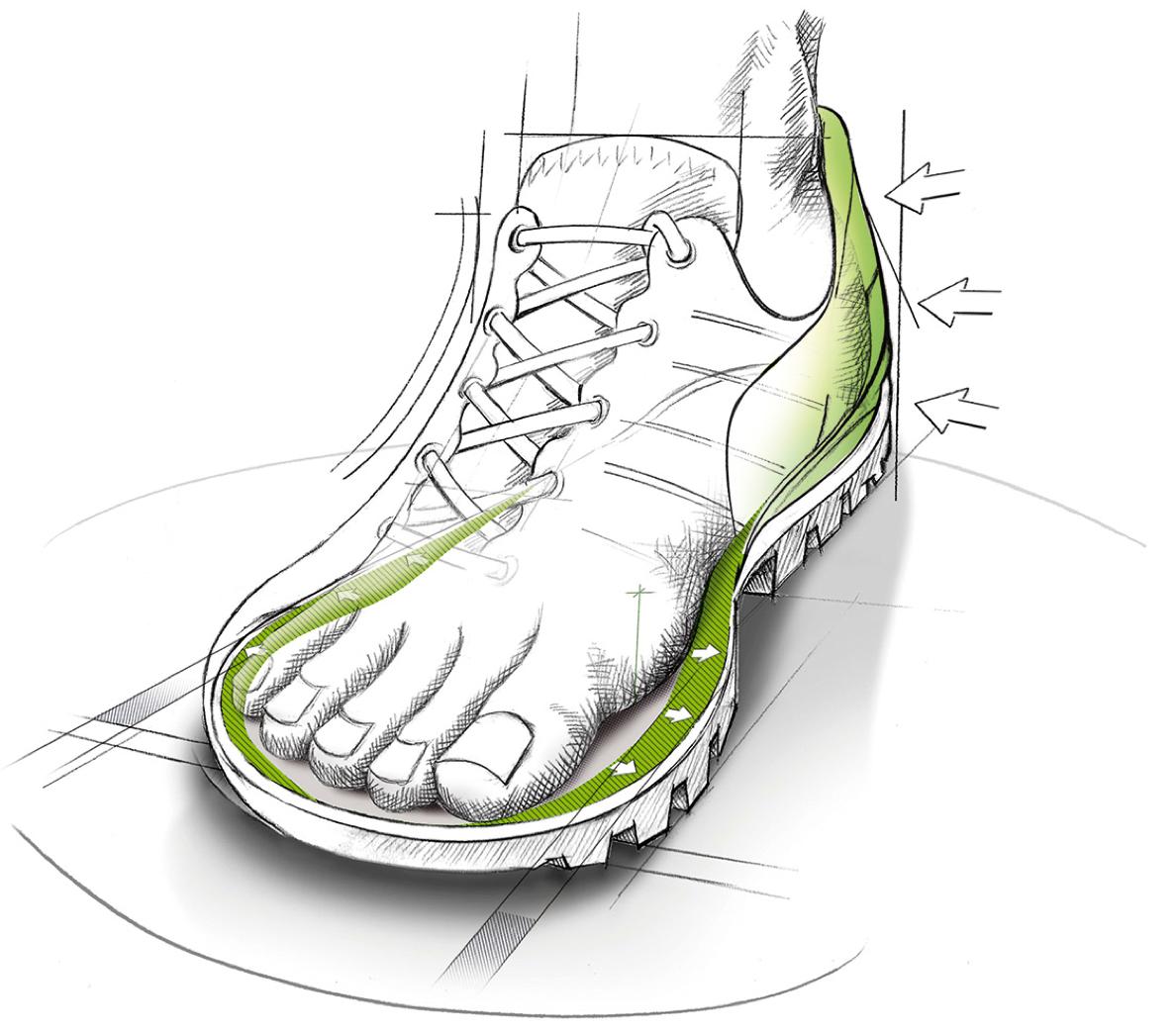 Skor för breda fötter för damer